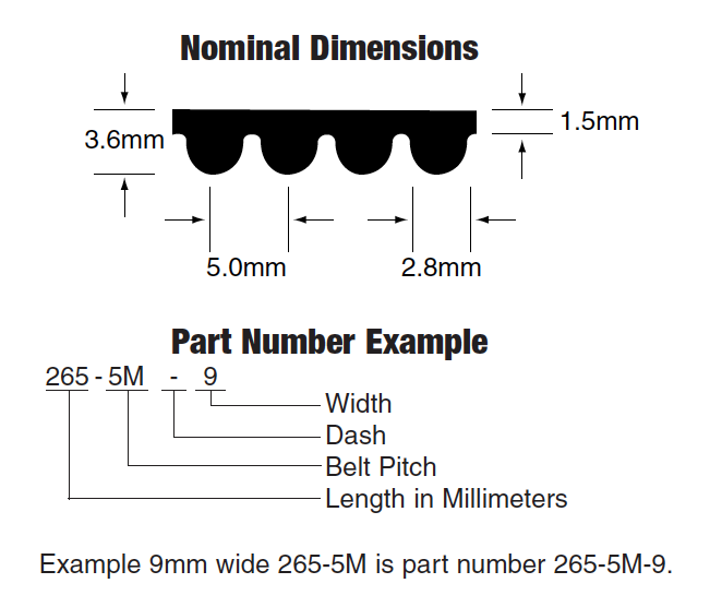 25mm Width 156 Teeth 1248-8M-25 HTB Timing Belt1248mm Length 8mm Pitch