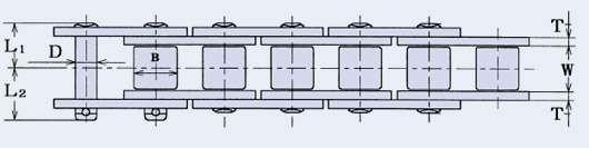 HKK 80 Super Series roller chain
