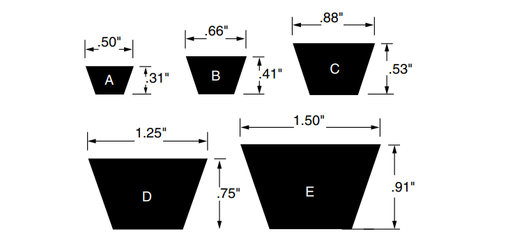 Classical v belt dimensions sizes