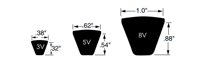 Wedge narrow v belt dimensions sizes